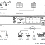NVR4108-8P_piirustus