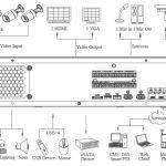 NVR608-32-4K_piirustus